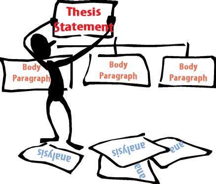 Websites for persuasive essays